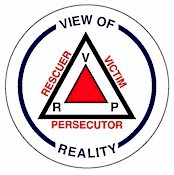 Victim, Rescuer and Persecutor, the VRP triangle, roles are dynamic and move from person to person in conflict situations.